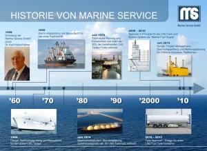 Historie Marine Service