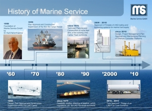 History Marine Service
